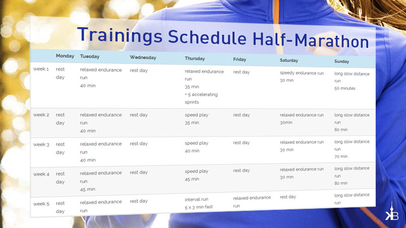 My Trainings-Schedule Half Marathon | KleppiBERLIN.de